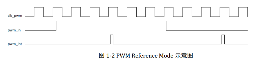 _images/pwm_mode.png